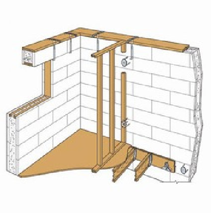 Using Insulated Concrete Forms